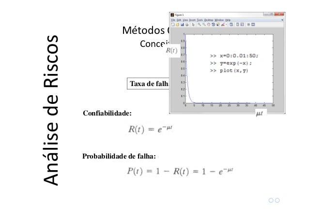 """Reator Sistema de controle de pressão Disco de ruptura Equipamentos em paralelo resultam em falhas do tipo """"e"""" :Equipament..."""