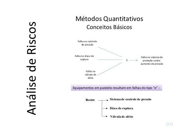 """Matemática """"E"""" Falha no Equipamento 1 Falha no Equipamento 2 P1 R1 P2 R2 Probabilidade: Confiabilidade total:"""