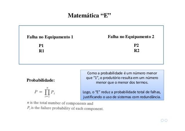 149 Exemplo de taxas de falha: µµµµ falhas/tempo