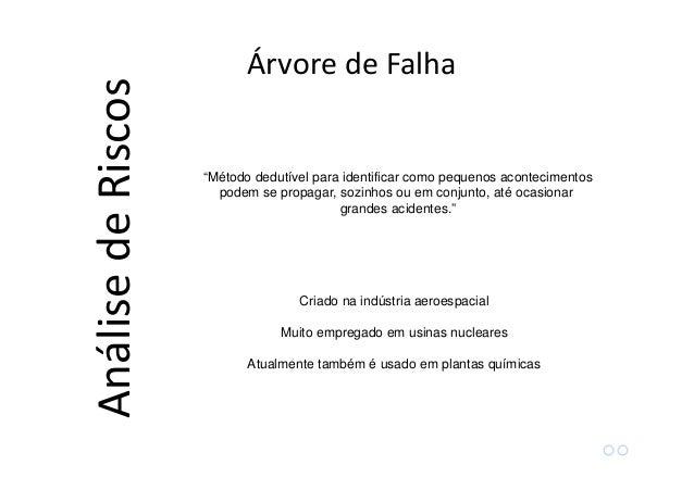 Calculando a probabilidade do top event ocorrer Árvore de Falha AnálisedeRiscos Dado: