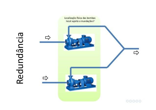 Proteções contra sobrepressão em um vaso genérico Dinâmica favorável do processo (estabilidade) Redundância Controle de pr...