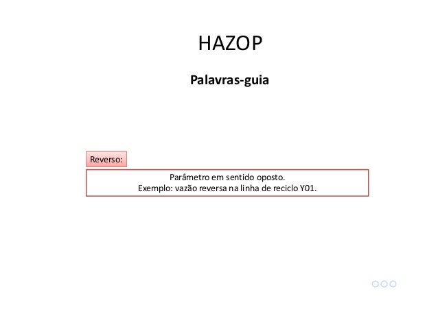 Fluxograma (HB1) Unidade (XYZ) Nó (Vaso A1) Parâmetro (Nível) Palavras-chave (maior) HAZOP