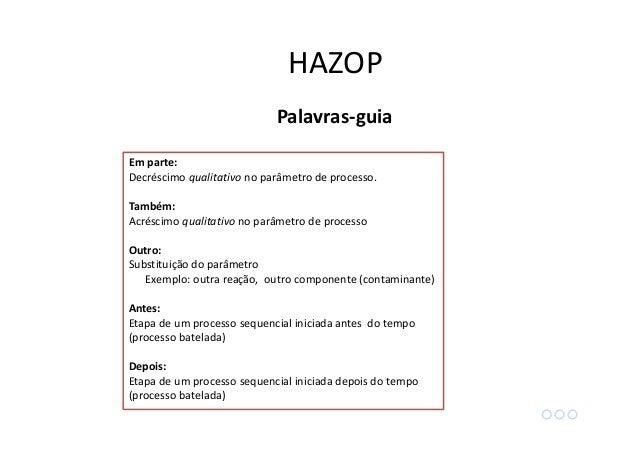 Exemplo: HAZOP