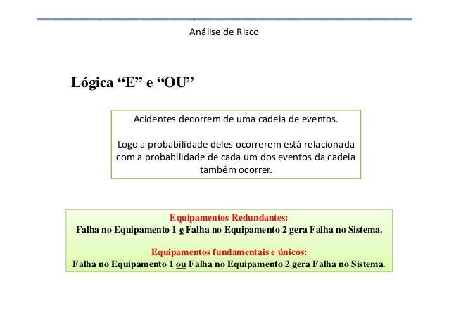 """Análise de Risco Lógica """"E"""" e """"OU"""" Acidentes decorrem de uma cadeia de eventos. Logo a probabilidade deles ocorrerem está ..."""