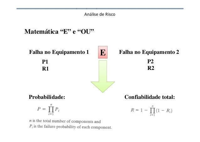 "Análise de Risco 140 Matemática ""E"" e ""OU"" Falha no Equipamento 1 Falha no Equipamento 2E P1 R1 P2 R2 Probabilidade: Confi..."