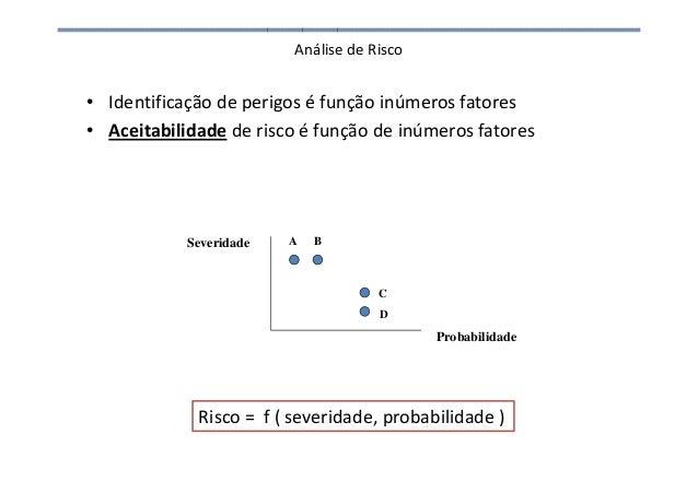 Análise de Risco • Identificação de perigos é função inúmeros fatores • Aceitabilidade de risco é função de inúmeros fator...