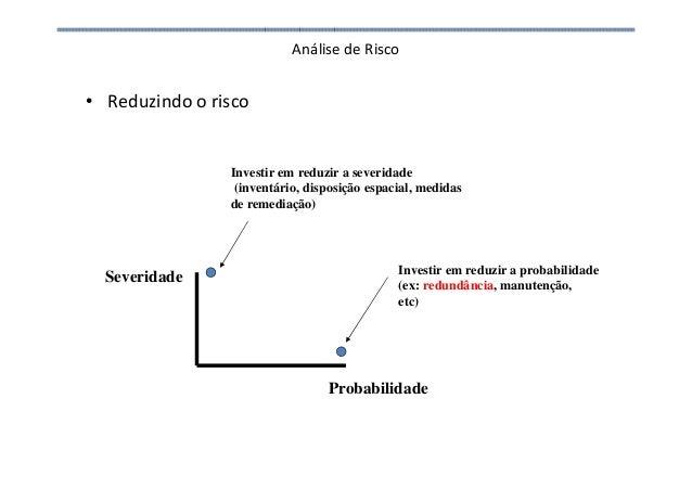 Análise de Risco • Reduzindo o risco Probabilidade Severidade Investir em reduzir a severidade (inventário, disposição esp...