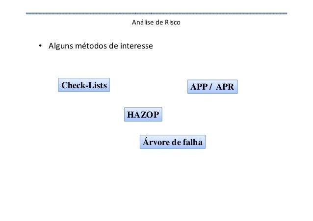 Análise de Risco • Alguns métodos de interesse Check-Lists HAZOP APP / APR Árvore de falha