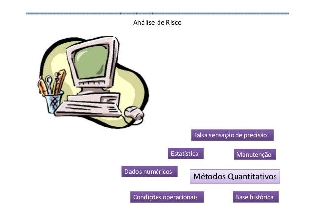 Análise de Risco Métodos Quantitativos Dados numéricos Estatística Base históricaCondições operacionais Manutenção Falsa s...