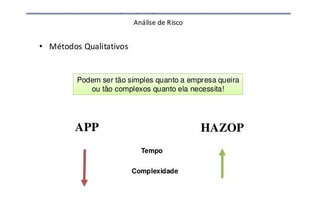 Análise de Risco • Métodos Qualitativos Podem ser tão simples quanto a empresa queira ou tão complexos quanto ela necessit...
