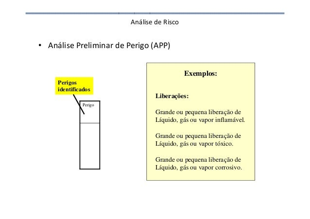 Análise de Risco • Análise Preliminar de Perigo (APP) Perigo Perigos identificados Exemplos: Liberações: Grande ou pequena...