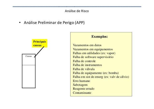 Análise de Risco • Análise Preliminar de Perigo (APP) Causas Principais causas Exemplos: Vazamentos em dutos Vazamentos em...