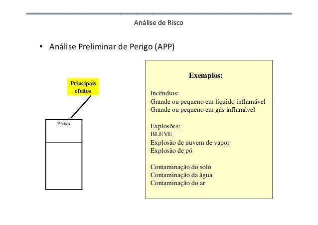 Análise de Risco • Análise Preliminar de Perigo (APP) Efeitos Exemplos: Incêndios: Grande ou pequeno em líquido inflamável...