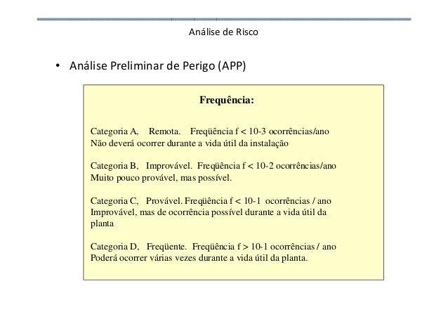 Análise de Risco • Análise Preliminar de Perigo (APP) Frequência: Categoria A, Remota. Freqüência f < 10-3 ocorrências/ano...
