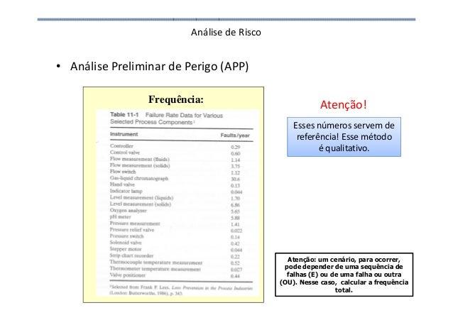 Análise de Risco • Análise Preliminar de Perigo (APP) Frequência: Atenção: um cenário, para ocorrer, pode depender de uma ...
