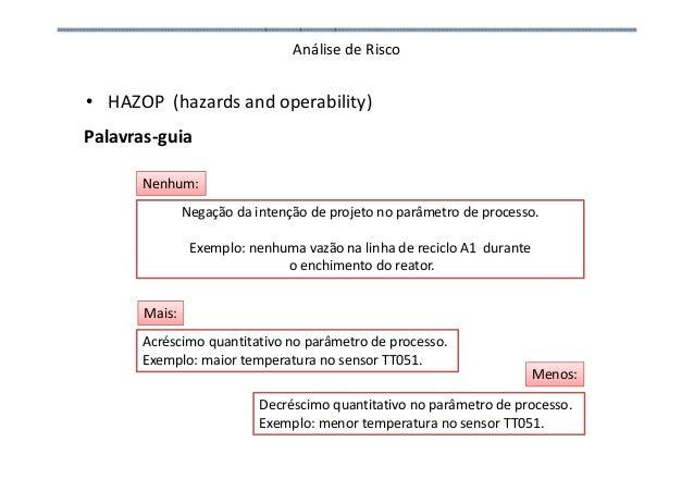 Análise de Risco • HAZOP (hazards and operability) Palavras-guia Negação da intenção de projeto no parâmetro de processo. ...