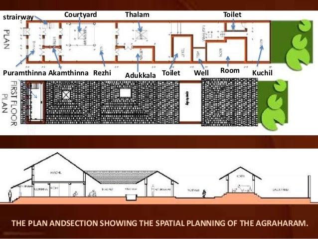 AGRAHARAM ARCHITECTURE EPUB