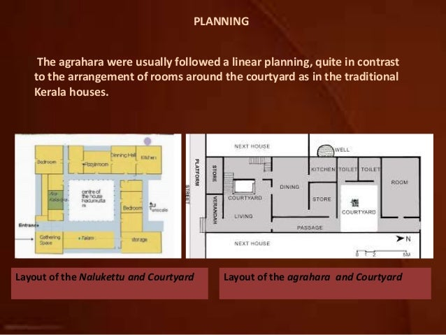 the nalukettu and courtyard layout of the agrahara and courtyard