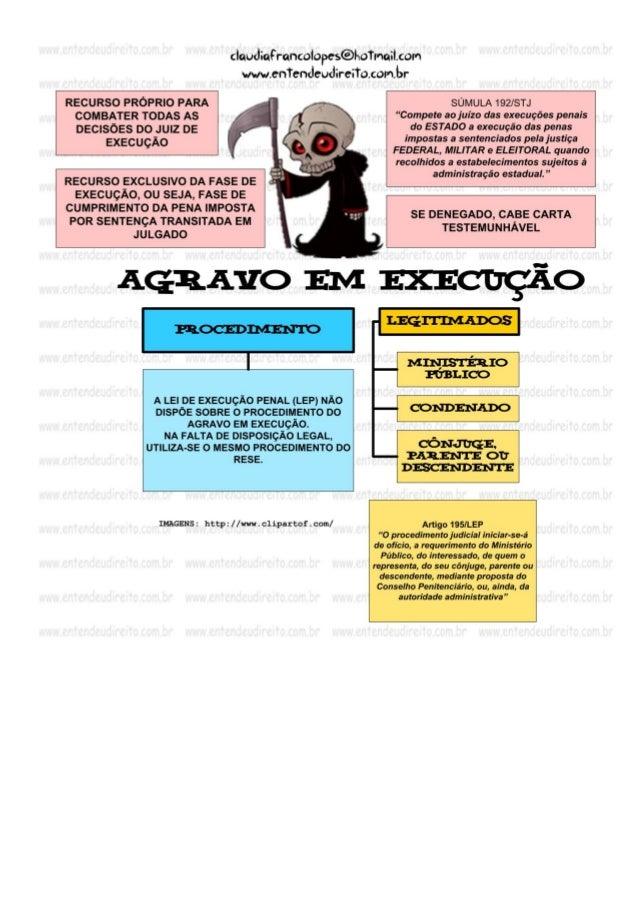 AGRAVO EM EXECUÇÃO (ARTIGO 197, DA LEP) O agravo inominado da Lei de Execução cabe das decisões proferidas na fase executó...