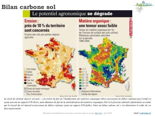 Bilan carbone sol Le stock de carbone dans le sol peut : s'accroitre du fait de l'humification des matières organiques lib...