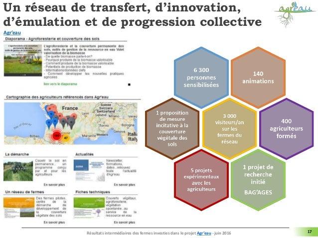 Un réseau de transfert, d'innovation, d'émulation et de progression collective 17 Agr'eau Résultats intermédiaires des fer...