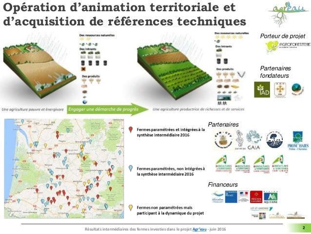 Opération d'animation territoriale et d'acquisition de références techniques 2 Partenaires Financeurs Résultats intermédia...
