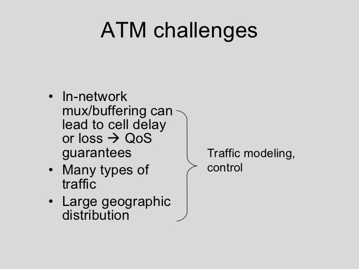 a better understanding of the concept of the asynchronous transfer mode Encuentra asynchronous transfer mode for this guide covers the basics of asynchronous transfer mode (atm), describing core concepts even better for the.