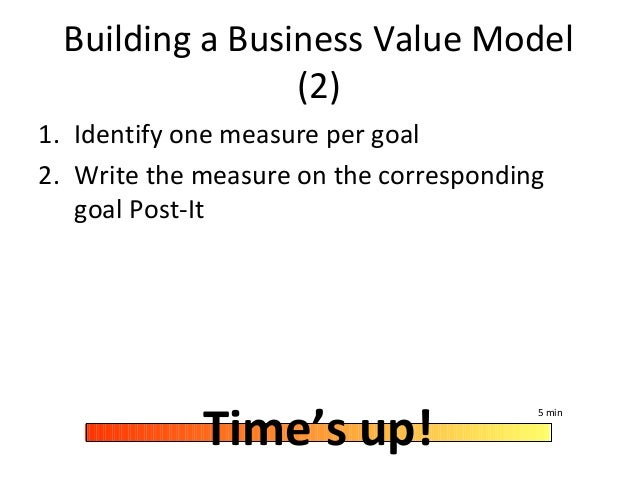 Building a Business Value Model (2) 1. Identify one measure per goal 2. Write the measure on the corresponding goal Post-I...