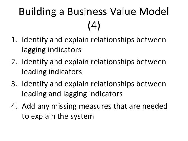 Building a Business Value Model (4) 1. Identify and explain relationships between lagging indicators 2. Identify and expla...