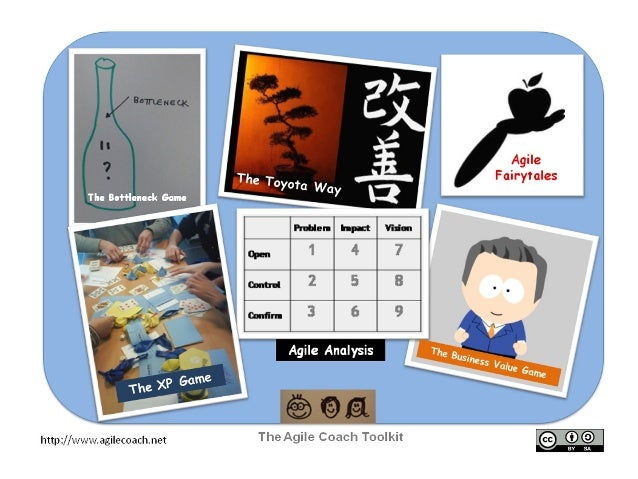 Give the gift of feedback Perfection Game on back of the Session cards