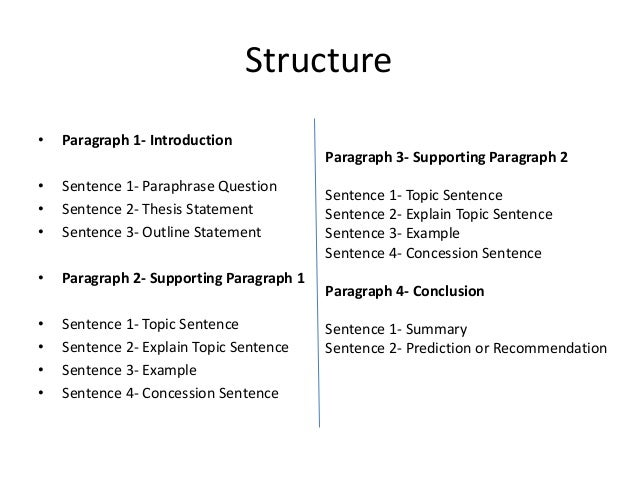 conclusion paragraphs for argumentative essays