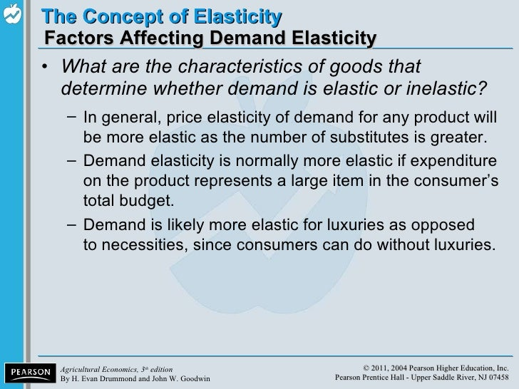 Decide whether the demand for paint is elastic, unitary elastic, or inelastic.?