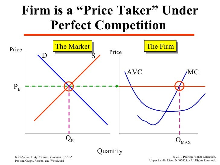 pricing under imperfect competition Pricing regulation and imperfect competition on the  january 15, 2013 abstract we analyze insurance-pricing regulation under imperfect competition on massa-.
