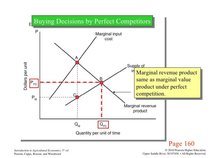 pricing under imperfect competition Pricing under monopolistic and oligopolistic competition home soft skills marketing pricing decisions tend to be the most important decisions made by any firm in any price leadership is an alternative cooperative method used to avoid tough competition under this.