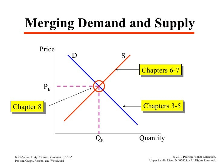 pricing under imperfect competition Price discrimination policies,7 collusion and intertemporal price discrimination8, and the strategic effect of product lines in imperfectly competitive settings9 it is well known that price.