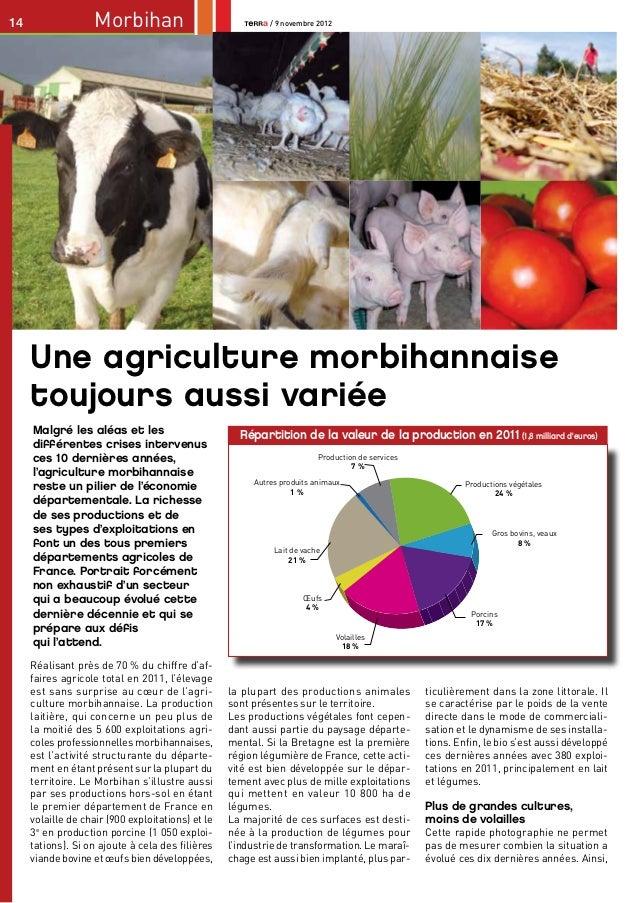 14                  Morbihan                                / 9 novembre 2012     Une agriculture morbihannaise     toujou...