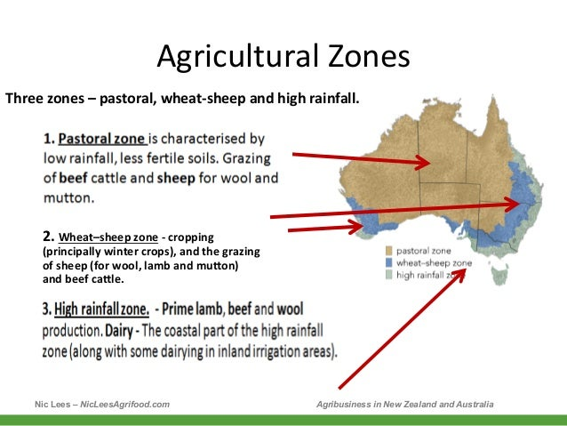 What Are Some Natural Resources In Australia