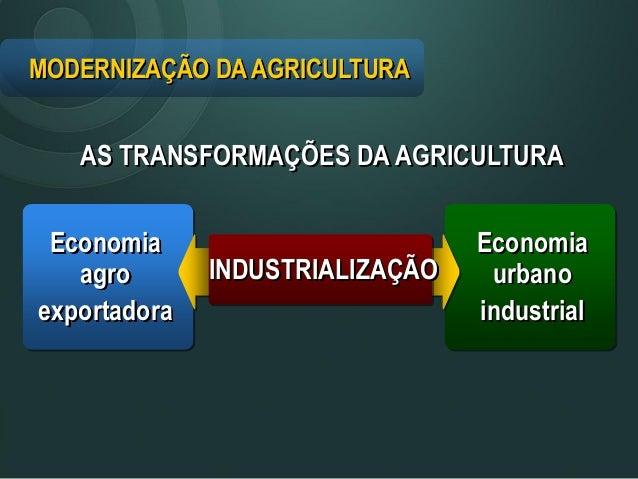 Economia agro exportadora Economia urbano industrial INDUSTRIALIZAÇÃO AS TRANSFORMAÇÕES DA AGRICULTURA MODERNIZAÇÃO DA AGR...