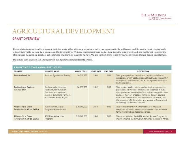 GLOBAL DEVELOPMENT PROGRAM   APRIL 2011 www.gatesfoundation.org   1 GRANT OVERVIEW AGRICULTURAL DEVELOPMENT Acumen Fund, I...