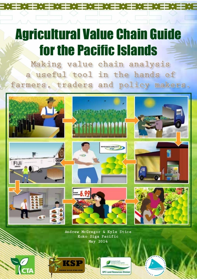 I Andrew McGregor & Kyle Stice Koko Siga Pacific May 2014 Making value chain analysis a useful tool in the hands of farmer...