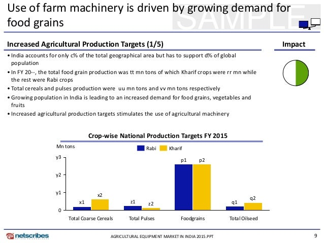 market research report the us farm Click to download the full report despite a negative overall outlook for 2017- 2018, opportunities exist for us agricultural equipment exporters willing to  pursue.