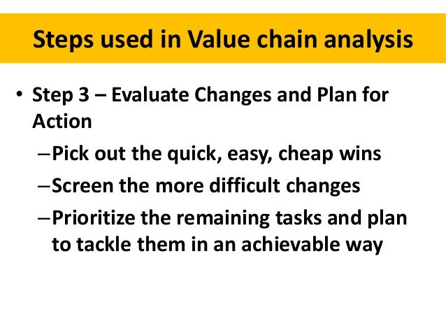 imax value chain analysis A comprehensive guide to value chain analysis learn how it can drive cost  reductions, improve customer value, and differentiate from the competition.