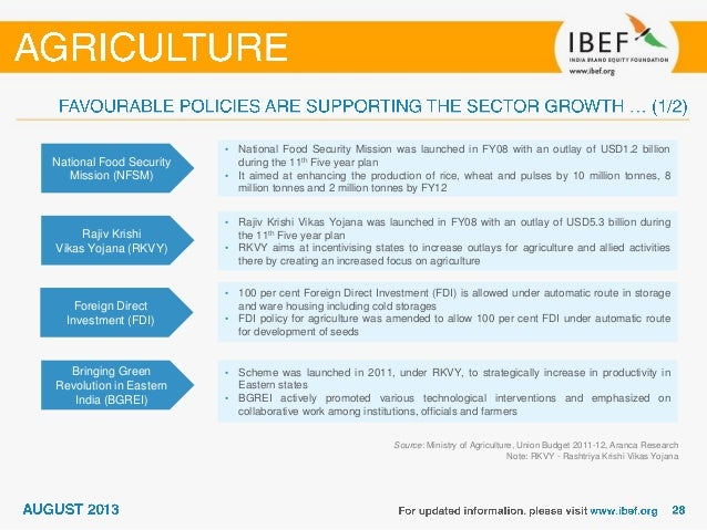India Agriculture Sector Report August 2013