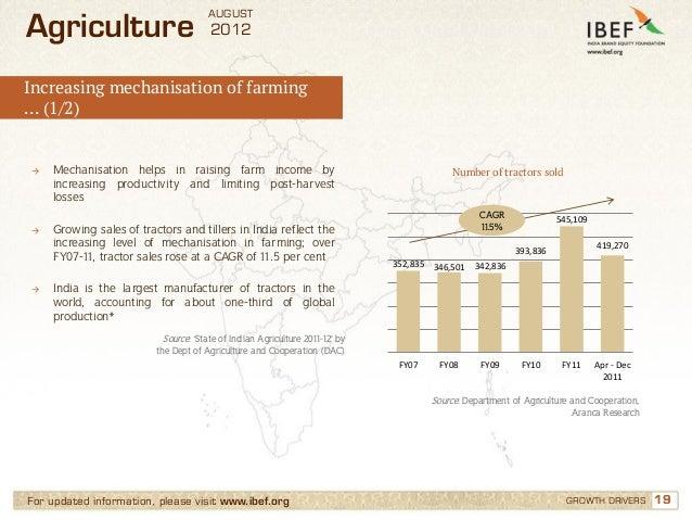 AUGUSTAgriculture                            2012Increasing mechanisation of farming… (1/2)→   Mechanisation helps in rais...