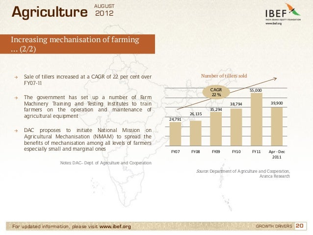 AUGUSTAgriculture                           2012Increasing mechanisation of farming… (2/2)→   Sale of tillers increased at...