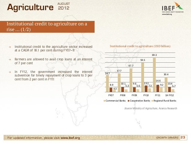 AUGUSTAgriculture                        2012Institutional credit to agriculture on arise … (1/2)→   Institutional credit ...
