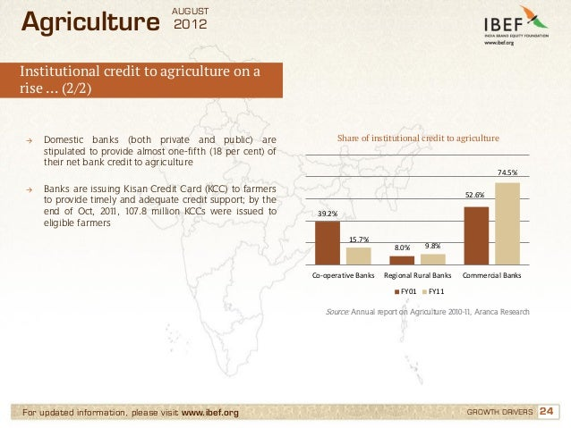 AUGUSTAgriculture                       2012Institutional credit to agriculture on arise … (2/2)→   Domestic banks (both p...
