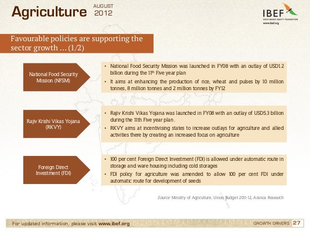 AUGUSTAgriculture                       2012Favourable policies are supporting thesector growth … (1/2)                   ...