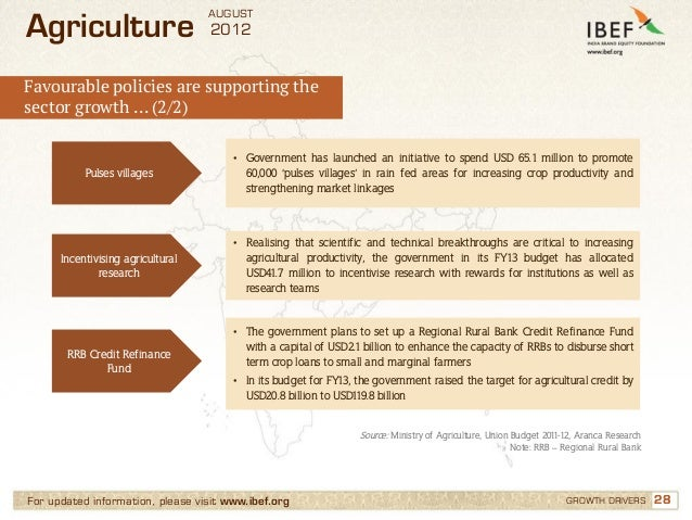 AUGUSTAgriculture                        2012Favourable policies are supporting thesector growth … (2/2)                  ...