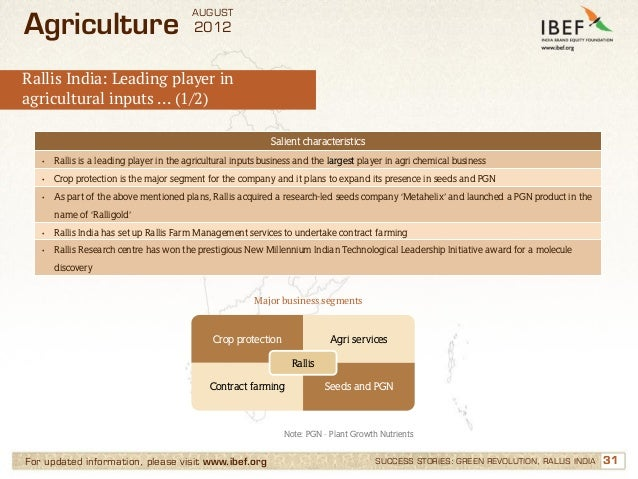 AUGUSTAgriculture                               2012Rallis India: Leading player inagricultural inputs … (1/2)            ...